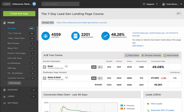 unbounce A/B Testing