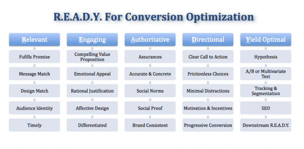 Qualitative_Analyse_Conversion_Frameworks_READY_Framework