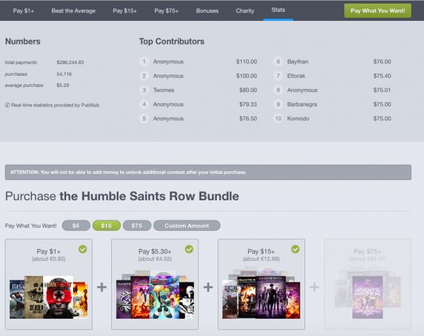 humblebundle.com überlässt dem Kunden die Entscheidung, wieviel er zahlen möchte und zeigt aktuelle Käufer-Statistiken