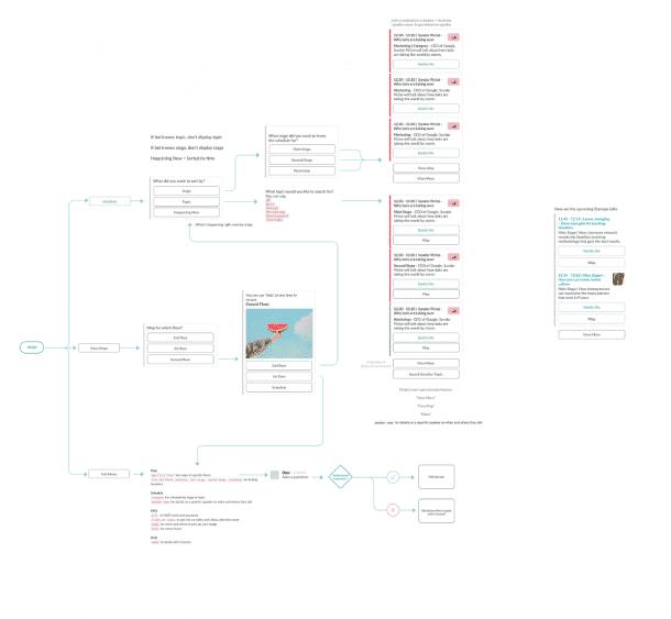 bot-flow-case-study-zalando