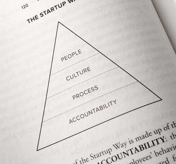 The-Startup-Way