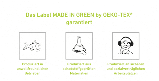 Risikovermeidung durch Zertifikat: Made in Green Label von OEKO-TEX