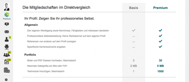 Unlocking durch Premium Account bei Xing