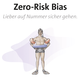 Zero Risk Bias Pattern