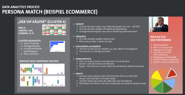 Explizites Beispiel für das Cluter Sheet zur Personalisierung