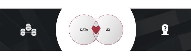 Verbindung zwischen Data und User Experience