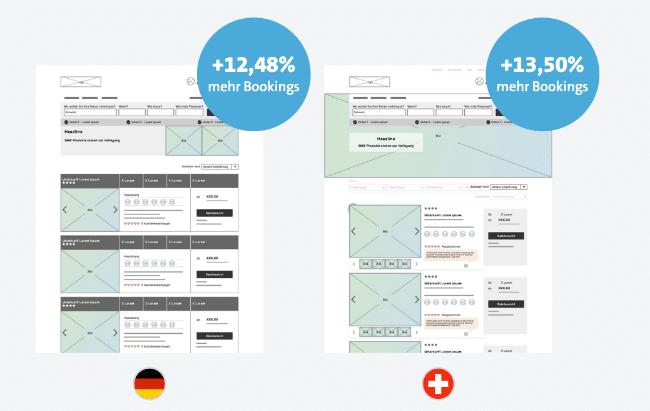 Vergleich angepasster Informationsarchitektur mit AB-Testing der Customer Experience