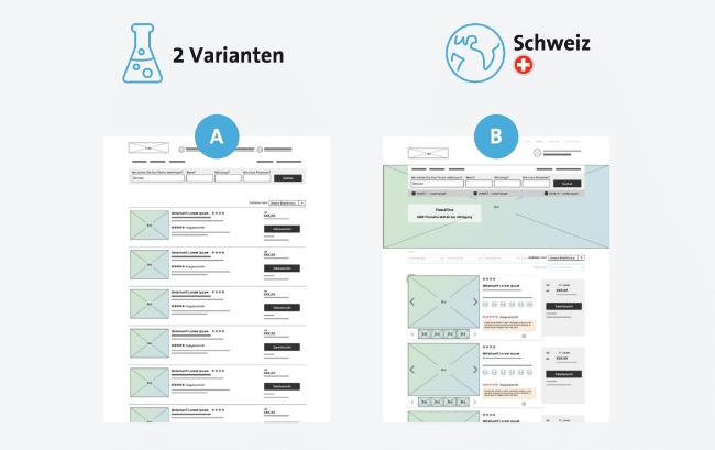 Vergleich von zwei Shopvarianten: AB-Testing der Buchungsseite im Travelbereich