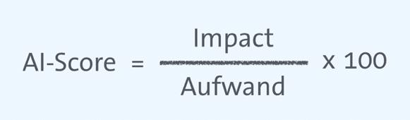 AI Score - Formel zur Backlog und Hypothesen-Priorisierung und Aufwand-Nutzen Rechnung
