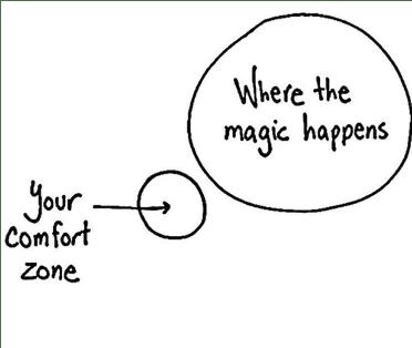 Komfortzone und Unternehmensoptimierung
