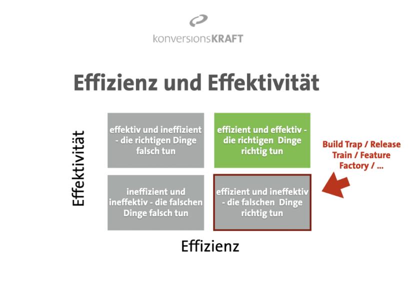 unterschied-effizienz-effektivitaet-agile-produktteams