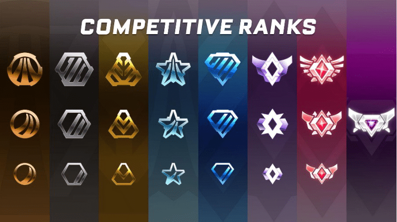 kompetitives-ranking-rocketleague