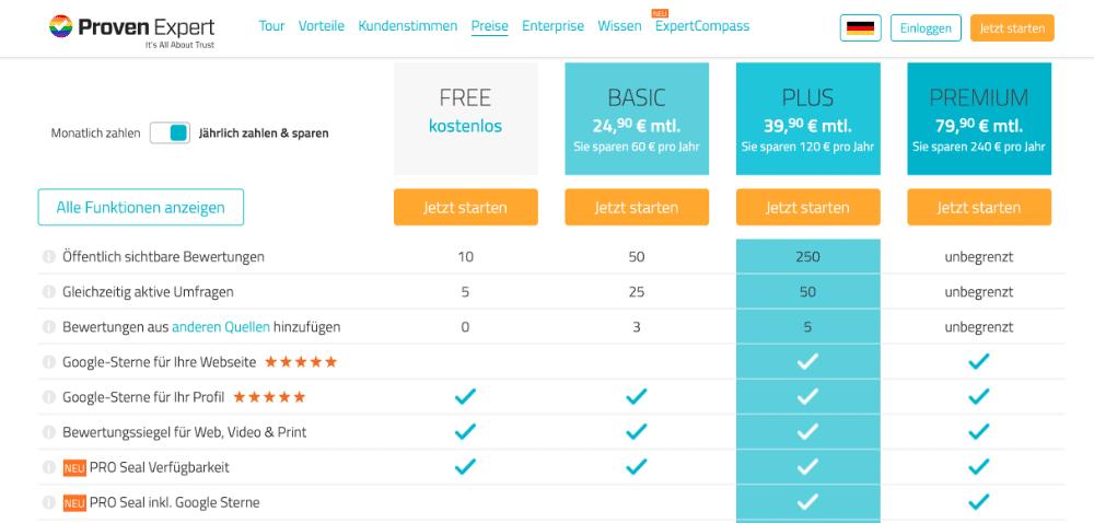 rangliste-vergleichstabelle-beispiel-ranking-effekt-provenexpert