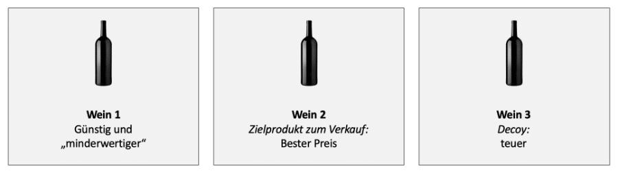 praxisbeispiel-decoy-effect-onlineshop-lockvogeltaktik-wein